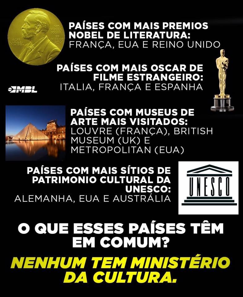 mimimi do Ministerio da Cultura